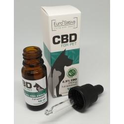 2,5% CBD 3 x drops for PET 10ml