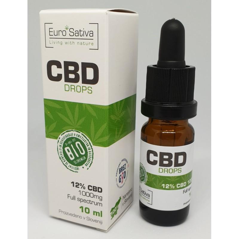 12% CBD drops 10ml